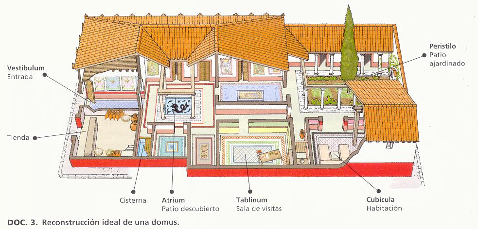 Resultado de imagen de imagenes de una domus