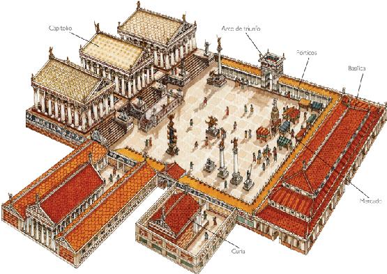Los foros romanos – Arkiplus