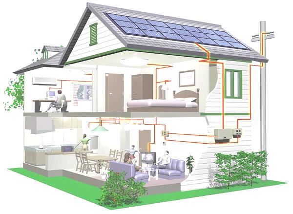 Ahorro De Energ 237 A Con Paneles Solares Arkiplus Com