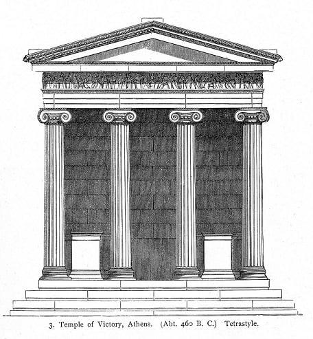 El Arte En La Antigua Grecia Arkiplus