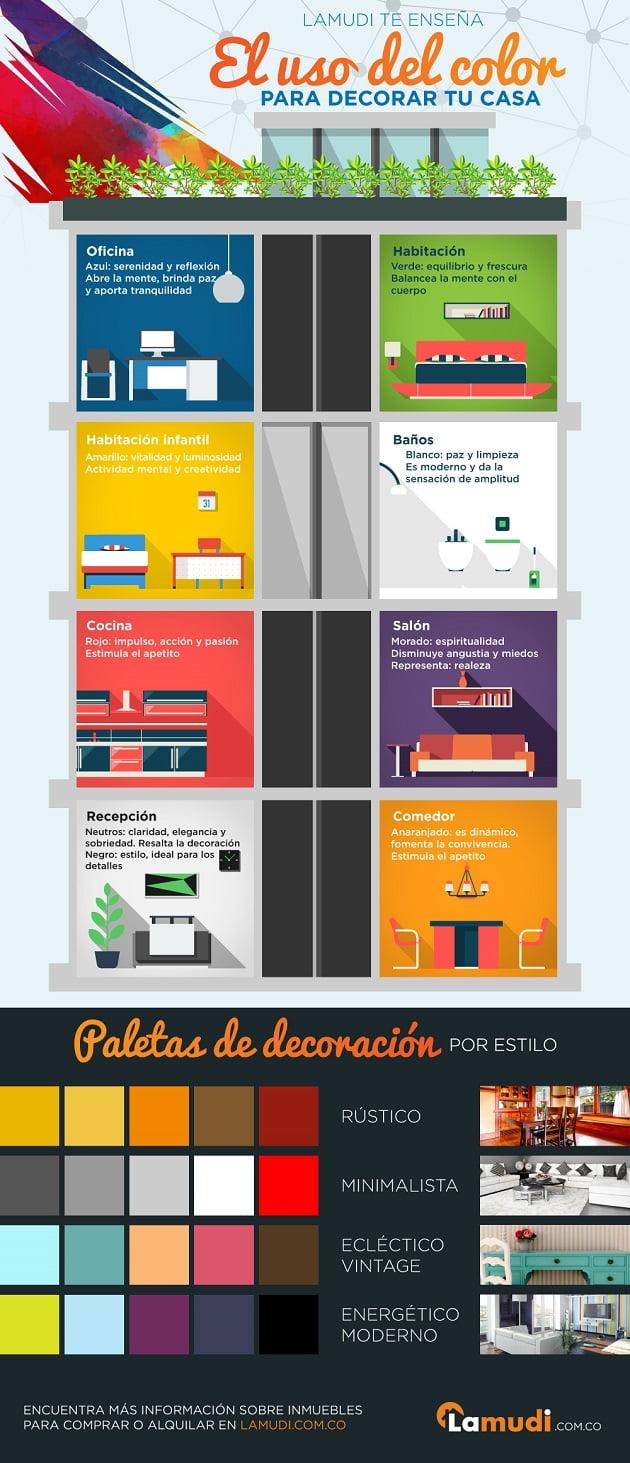 Propuestas de colores para tu casa arkiplus for Colores para tu casa