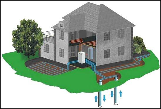 energía-geotermia
