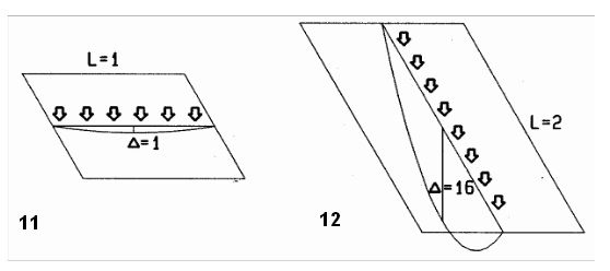 estructuras-horizontales
