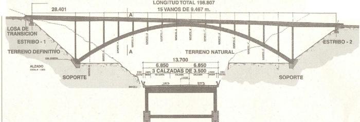 puente-eficiencia-estructural