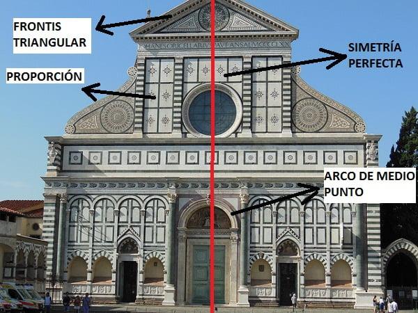 ejemplo de la arquitectura renacentista