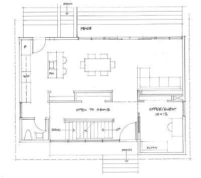 Ejemplo de diseño arquitectónico