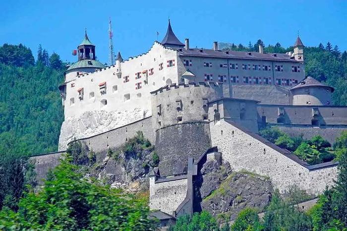 Castillos de Austria. Hohenwerfen